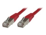 MicroConnect network cable - 1.5 m - red