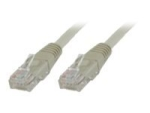 MicroConnect network cable - 1.5 m - grey